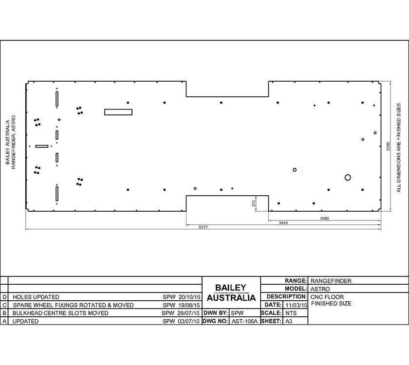 Rangefinder Astro Bonded Floor Panel